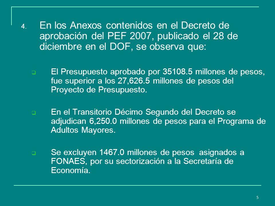 16 DICONSA Se le presupuestaron 1341.2 millones en la propuesta de la Comisión, cifra que se redujo a 1100 en el Presupuesto aprobado -según anexos-, por lo cual la reducción fue de 241.2 millones.