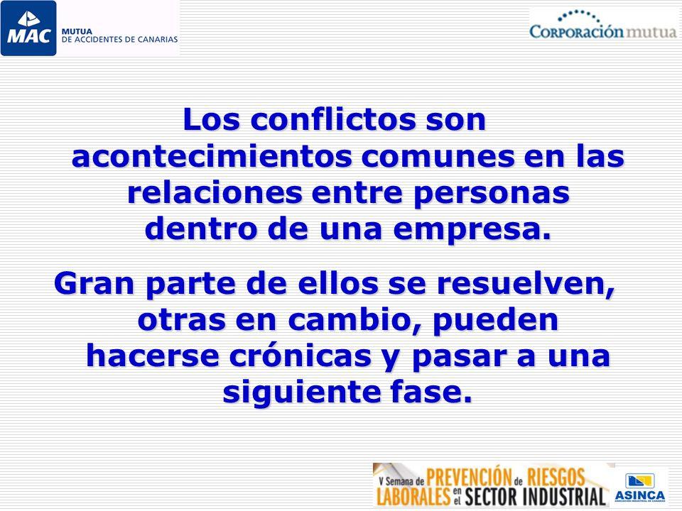 Los conflictos son acontecimientos comunes en las relaciones entre personas dentro de una empresa. Gran parte de ellos se resuelven, otras en cambio,