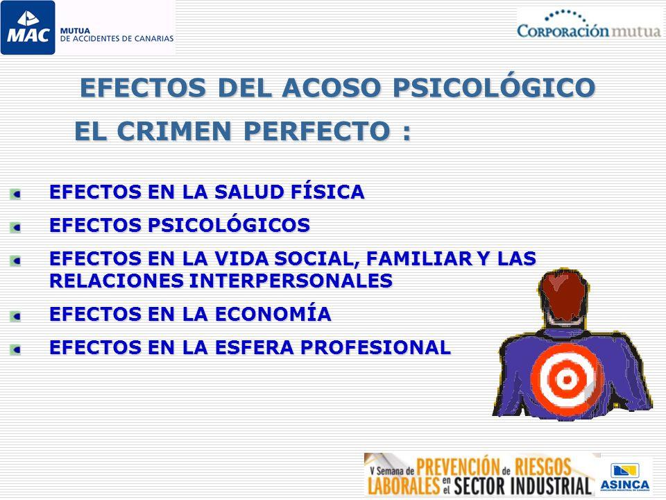 EL CRIMEN PERFECTO : EFECTOS EN LA SALUD FÍSICA EFECTOS PSICOLÓGICOS EFECTOS EN LA VIDA SOCIAL, FAMILIAR Y LAS RELACIONES INTERPERSONALES EFECTOS EN L