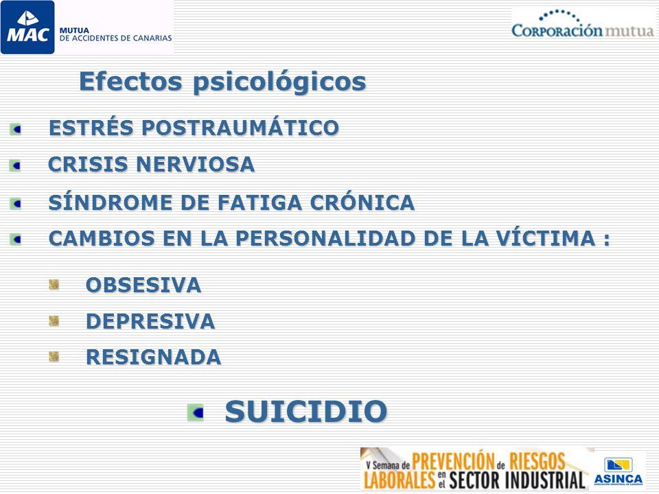 ESTRÉS POSTRAUMÁTICO CRISIS NERVIOSA SUICIDIO SÍNDROME DE FATIGA CRÓNICA CAMBIOS EN LA PERSONALIDAD DE LA VÍCTIMA : OBSESIVA DEPRESIVA RESIGNADA Efect