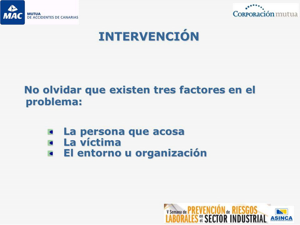 INTERVENCIÓN No olvidar que existen tres factores en el problema: No olvidar que existen tres factores en el problema: La persona que acosa La persona