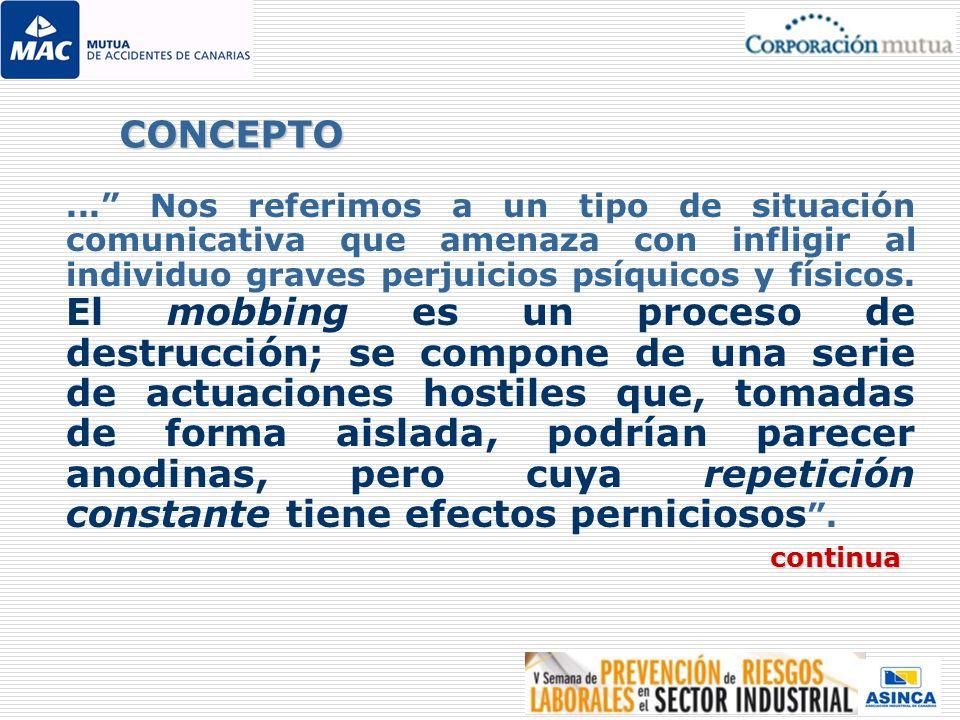 REDUCCIÓN DE SALARIO POR BAJA LABORAL ABANDONO VOLUNTARIO DEL TRABAJO DESPIDO INCAPACIDAD LABORAL TOTAL O PARCIAL DIFICULTADES PARA ENCONTRAR OTRO EMPLEO DIFICULTAD PARA HACER FRENTE A COMPROMISOS ECONÓMICOS (GASTOS, FACTURAS, HIPOTECAS, ETC.) GASTOS DE PROCESOS LEGALES COSTOSOS Y PROLONGADOS Efectos en la Economía