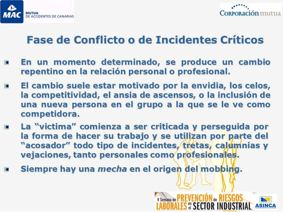 Los conflictos son acontecimientos comunes en las relaciones entre personas dentro de una empresa.