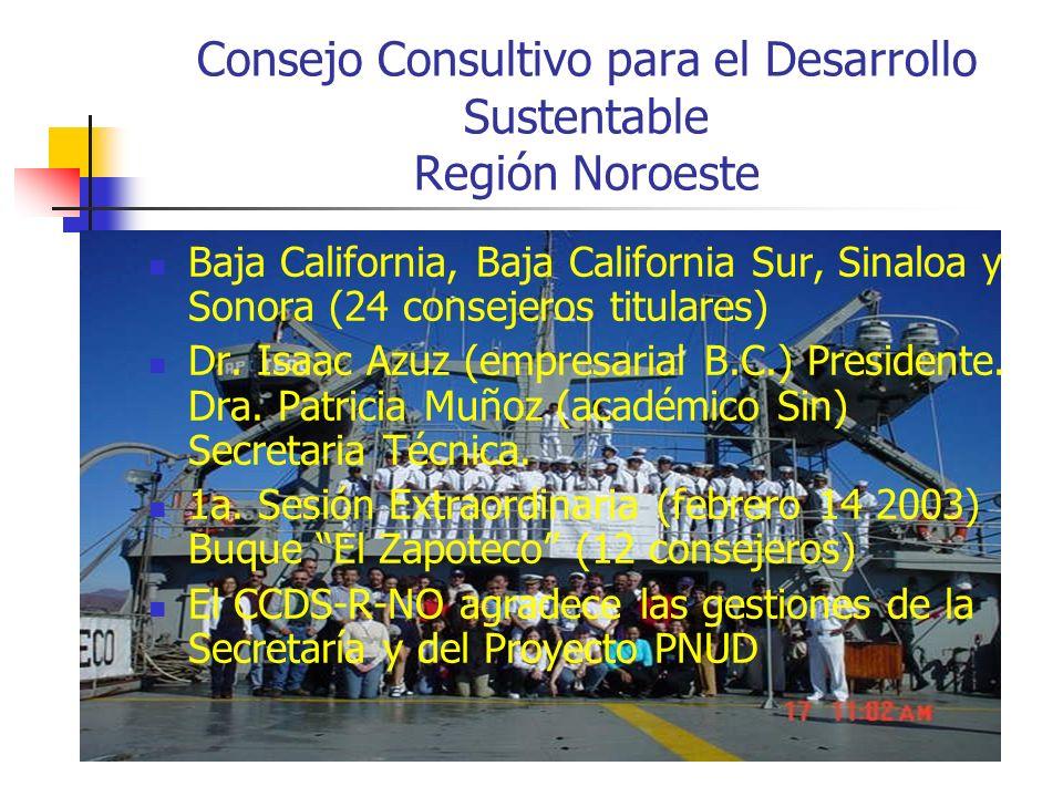 Consejo Consultivo para el Desarrollo Sustentable Región Noroeste Baja California, Baja California Sur, Sinaloa y Sonora (24 consejeros titulares) Dr.