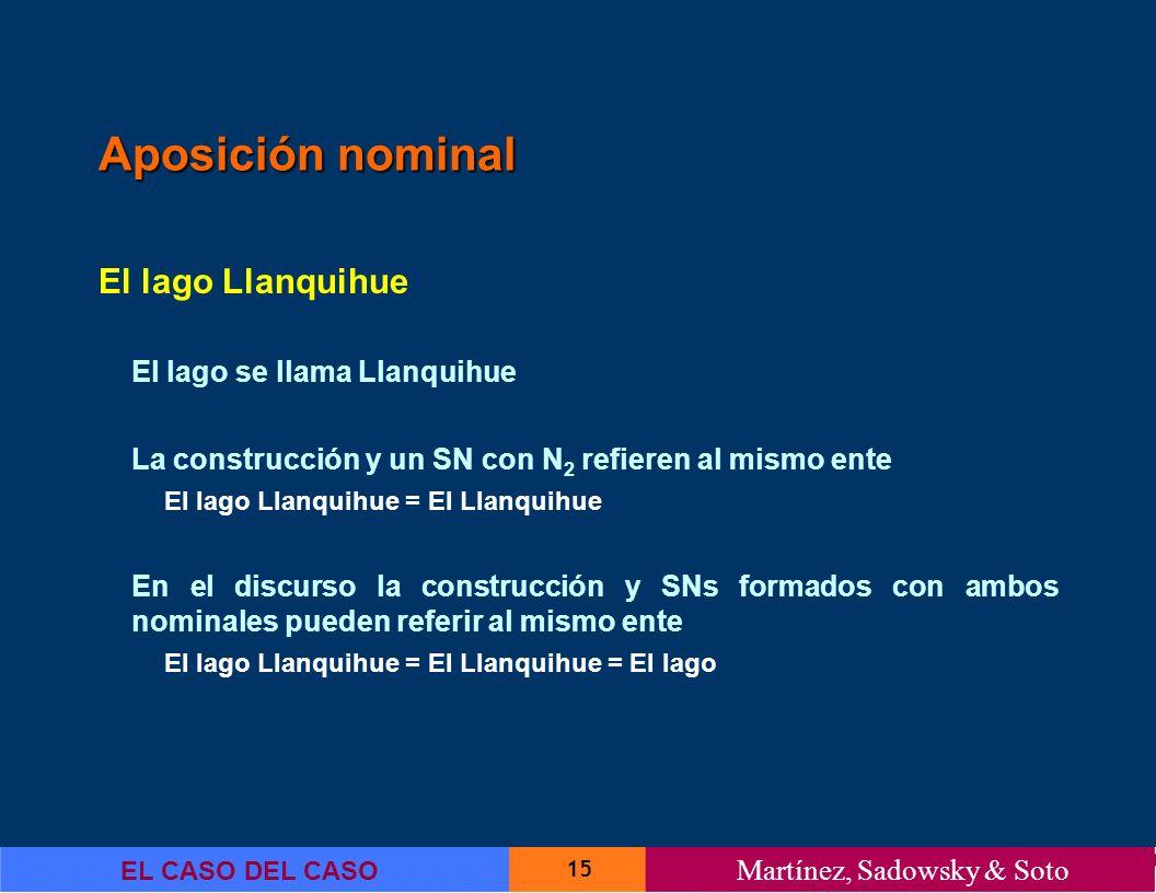 15 EL CASO DEL CASO Martínez, Sadowsky & Soto Aposición nominal El lago Llanquihue El lago se llama Llanquihue La construcción y un SN con N 2 refiere