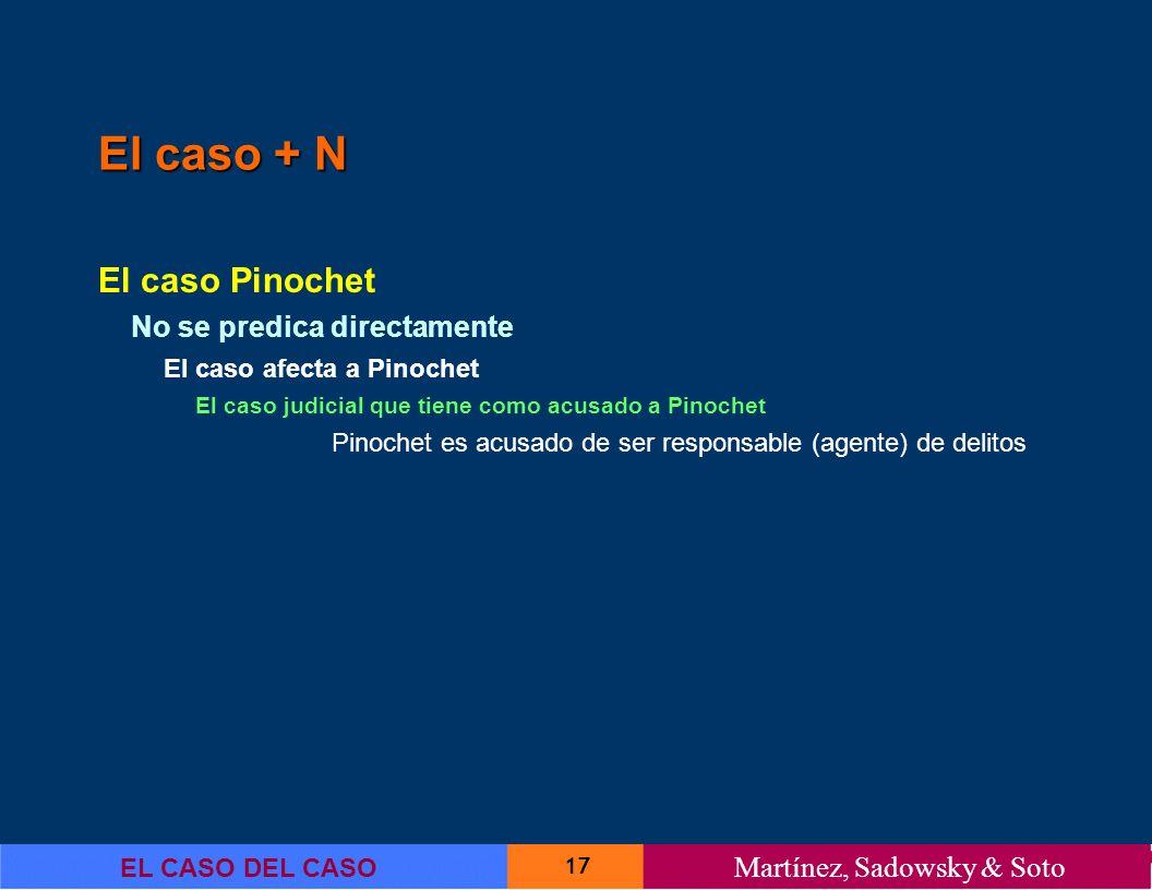 17 EL CASO DEL CASO Martínez, Sadowsky & Soto El caso + N El caso Pinochet No se predica directamente El caso afecta a Pinochet El caso judicial que t
