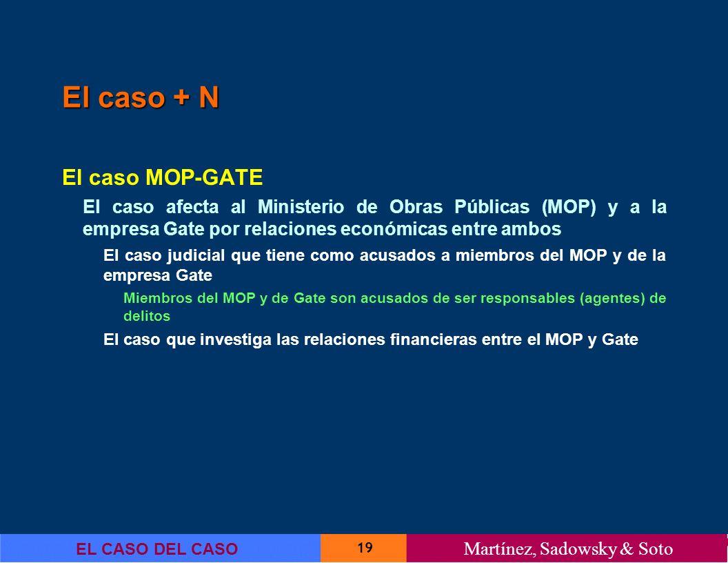 19 EL CASO DEL CASO Martínez, Sadowsky & Soto El caso + N El caso MOP-GATE El caso afecta al Ministerio de Obras Públicas (MOP) y a la empresa Gate po
