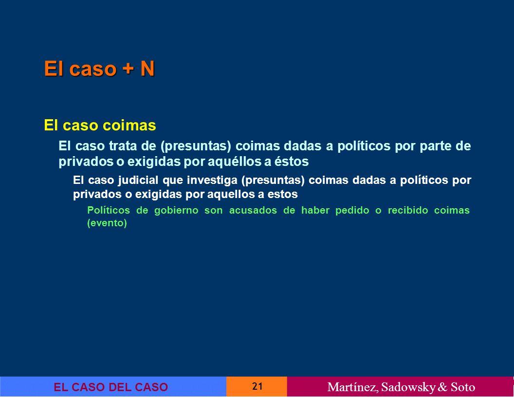 21 EL CASO DEL CASO Martínez, Sadowsky & Soto El caso + N El caso coimas El caso trata de (presuntas) coimas dadas a políticos por parte de privados o