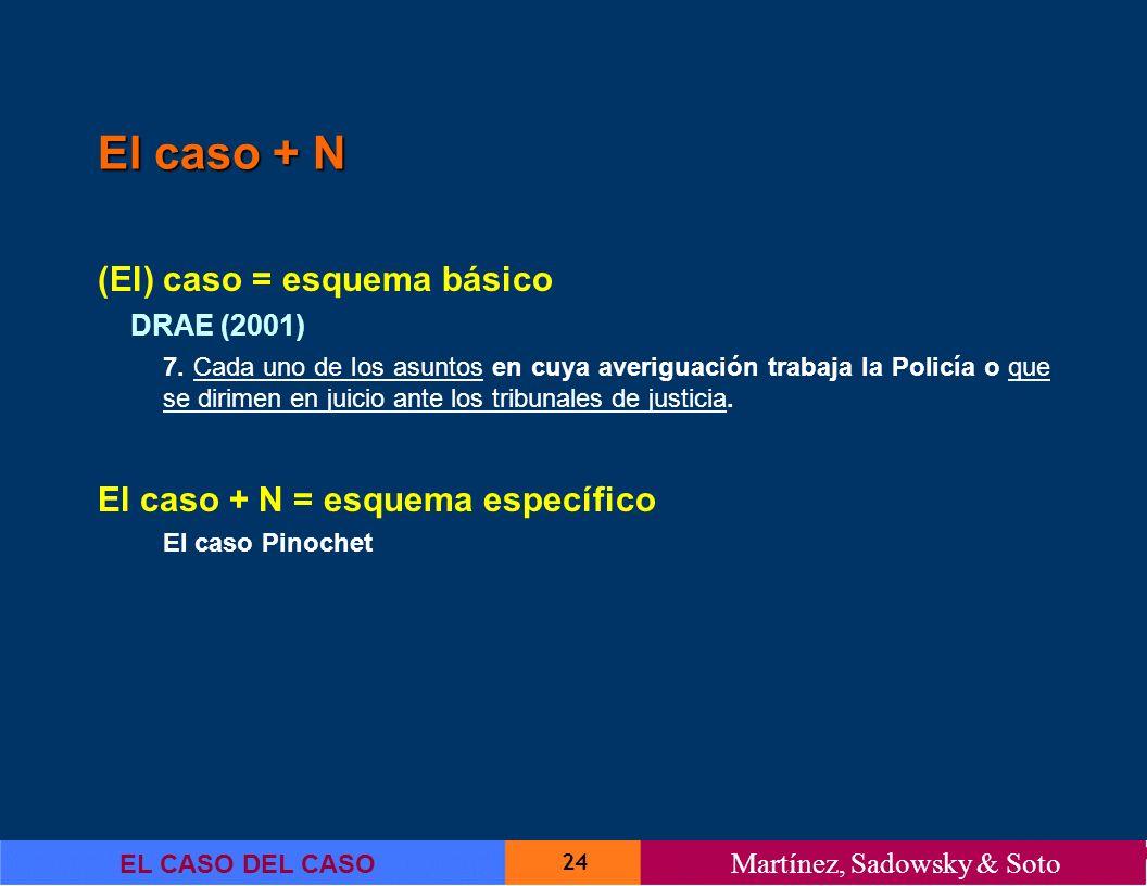 24 EL CASO DEL CASO Martínez, Sadowsky & Soto El caso + N (El) caso = esquema básico DRAE (2001) 7. Cada uno de los asuntos en cuya averiguación traba