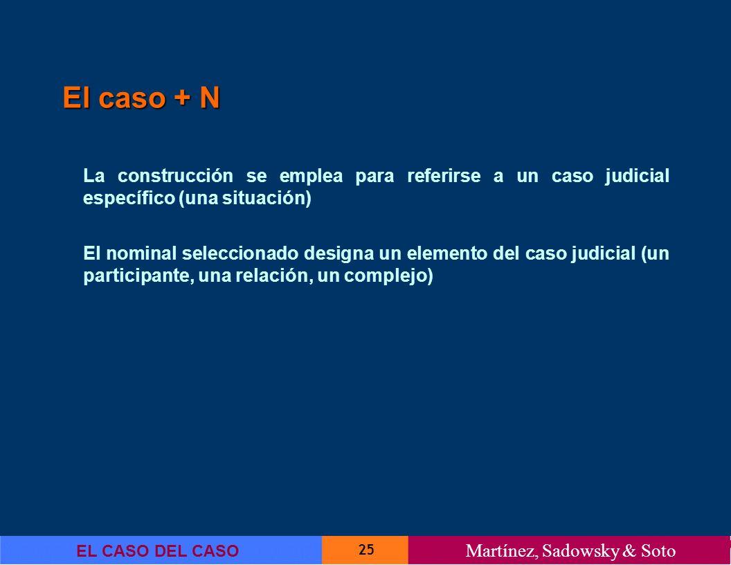 25 EL CASO DEL CASO Martínez, Sadowsky & Soto El caso + N La construcción se emplea para referirse a un caso judicial específico (una situación) El no