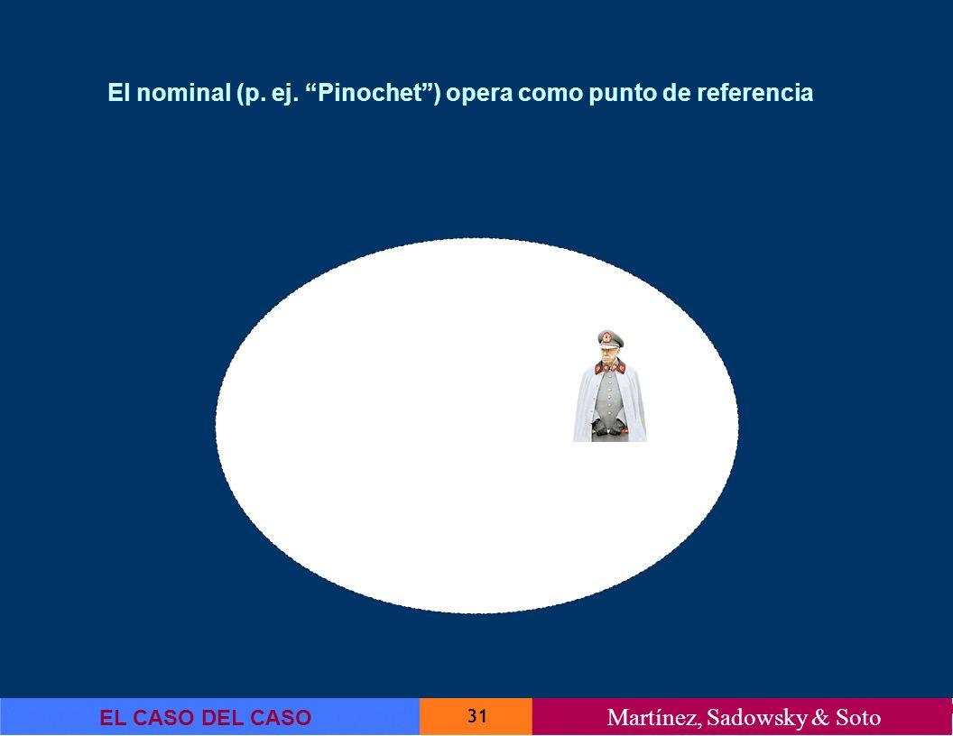 31 EL CASO DEL CASO Martínez, Sadowsky & Soto El nominal (p. ej. Pinochet) opera como punto de referencia
