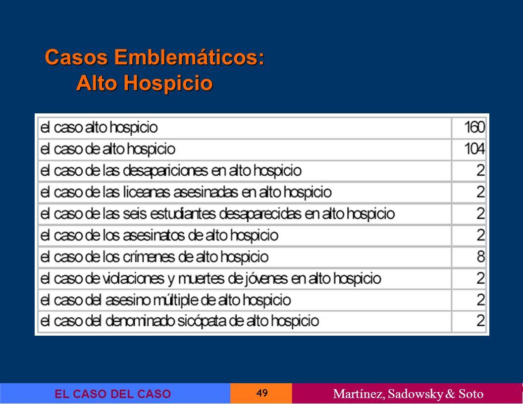 49 EL CASO DEL CASO Martínez, Sadowsky & Soto Casos Emblemáticos: Alto Hospicio