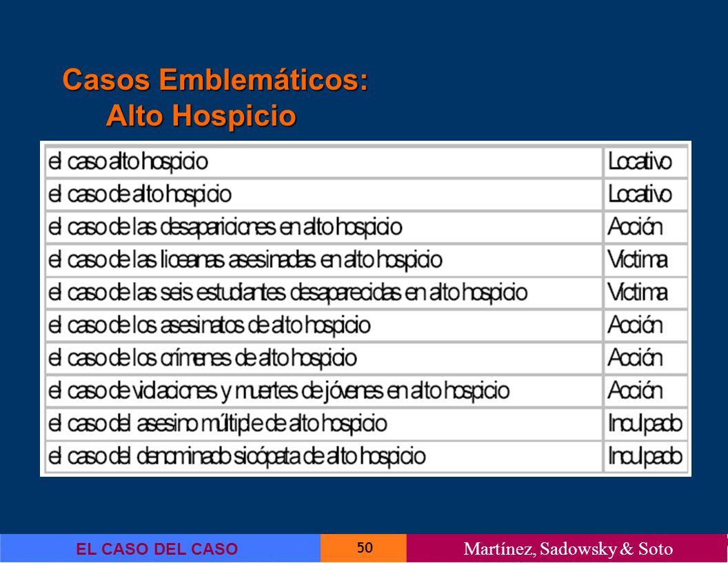 50 EL CASO DEL CASO Martínez, Sadowsky & Soto Casos Emblemáticos: Alto Hospicio