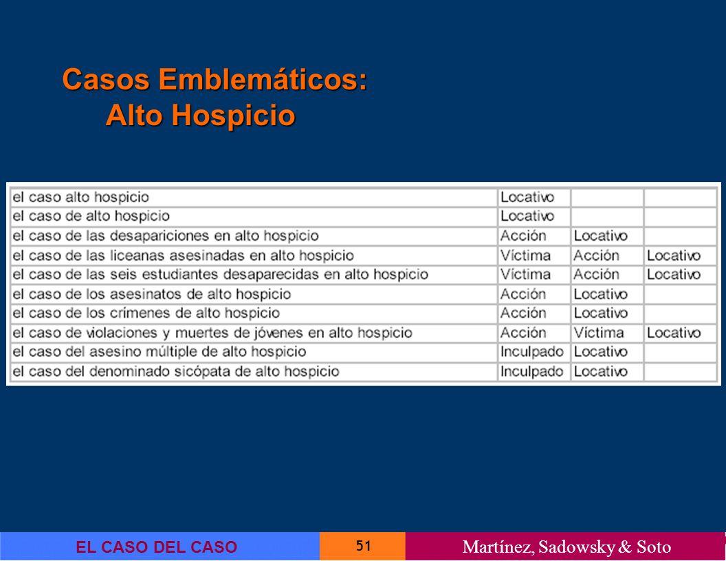 51 EL CASO DEL CASO Martínez, Sadowsky & Soto Casos Emblemáticos: Alto Hospicio
