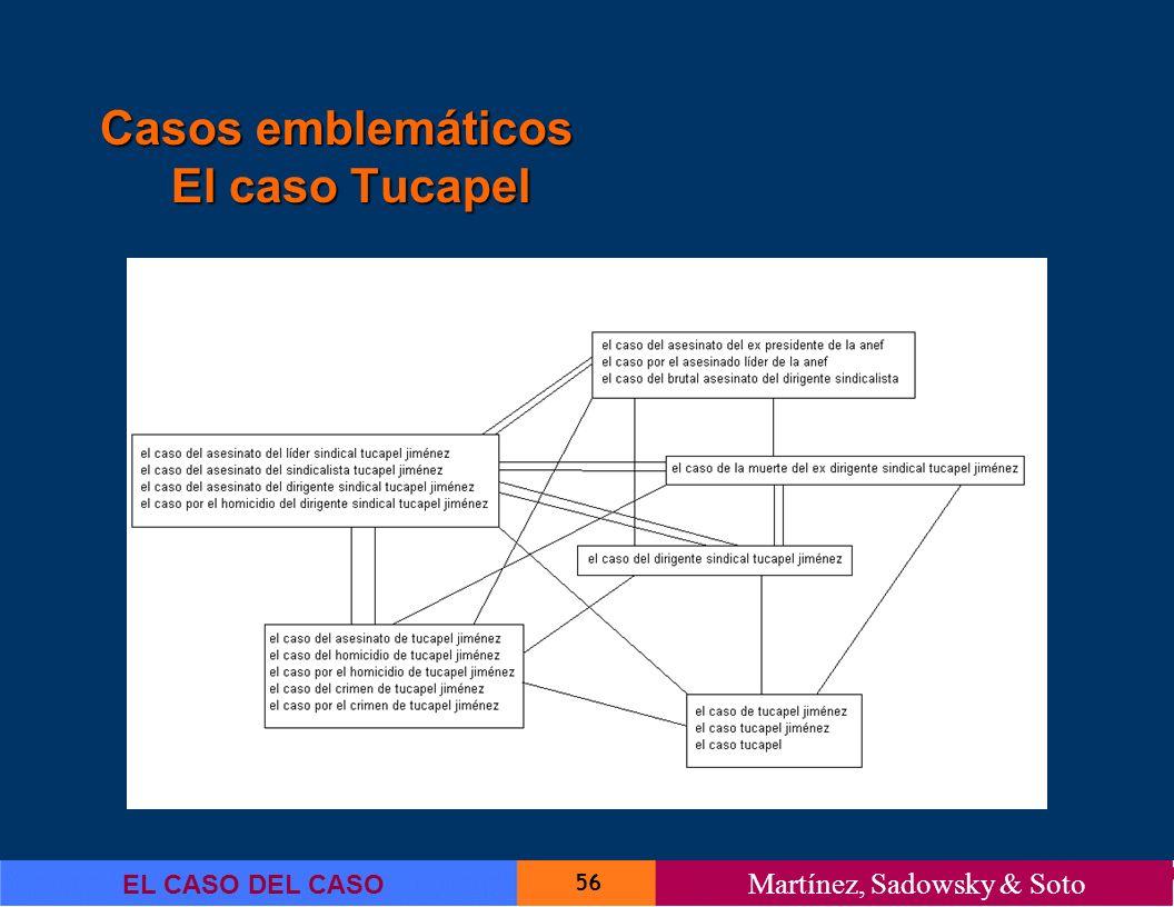 56 EL CASO DEL CASO Martínez, Sadowsky & Soto Casos emblemáticos El caso Tucapel