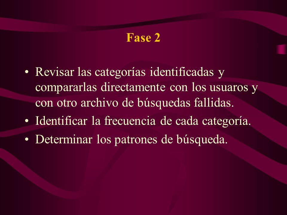 Fase 2 Revisar las categorías identificadas y compararlas directamente con los usuaros y con otro archivo de búsquedas fallidas. Identificar la frecue