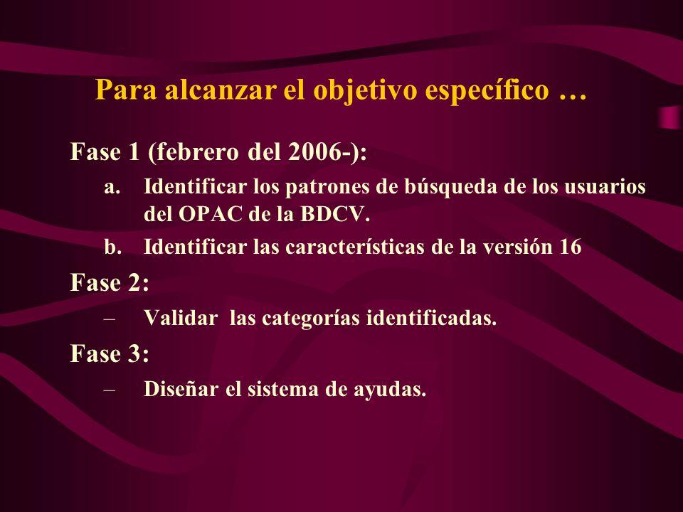 Para alcanzar el objetivo específico … Fase 1 (febrero del 2006-): a.Identificar los patrones de búsqueda de los usuarios del OPAC de la BDCV. b.Ident