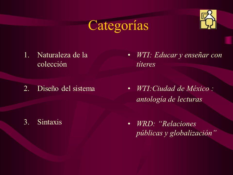Categorías 1.Naturaleza de la colección 2.Diseño del sistema 3.Sintaxis WTI: Educar y enseñar con títeres WTI:Ciudad de México : antología de lecturas WRD: Relaciones públicas y globalización