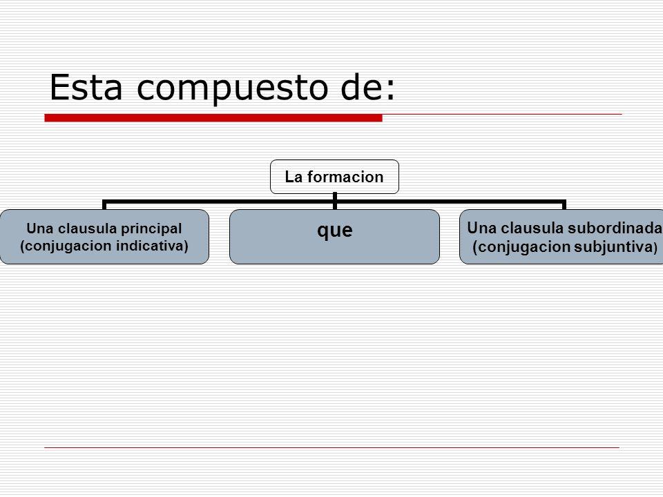 Esta compuesto de: La formacion Una clausula principal (conjugacion indicativa) que Una clausula subordinada (conjugacion subjuntiva)