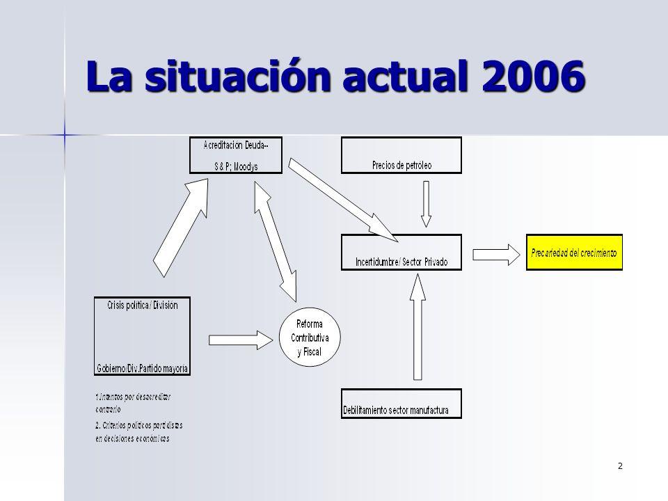 2 La situación actual 2006