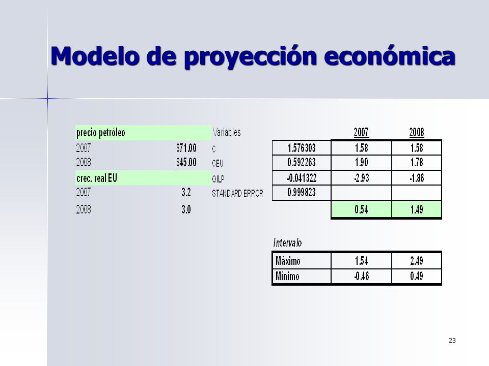 23 Modelo de proyección económica