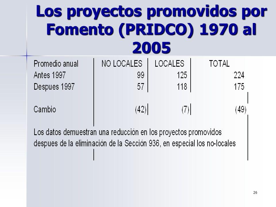26 Los proyectos promovidos por Fomento (PRIDCO) 1970 al 2005