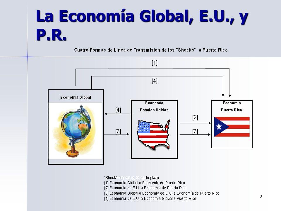 3 La Economía Global, E.U., y P.R.