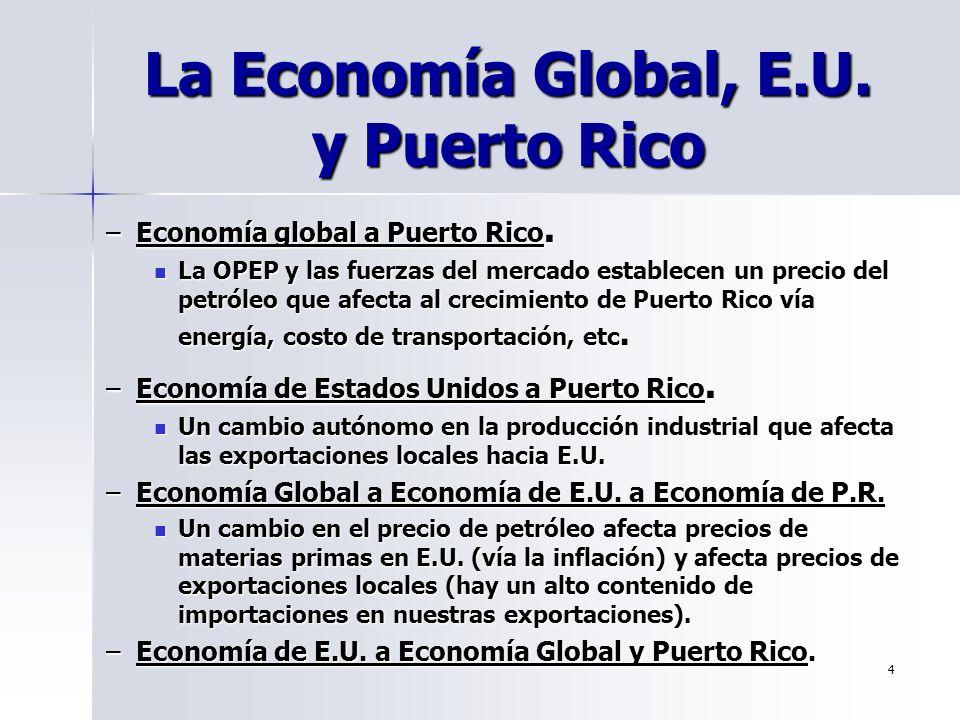 4 –Economía global a Puerto Rico. La OPEP y las fuerzas del mercado establecen un precio del petróleo que afecta al crecimiento de Puerto Rico vía ene