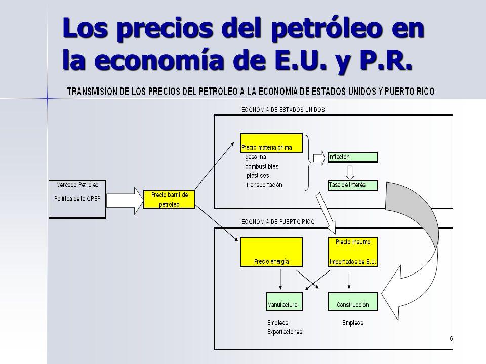 6 Los precios del petróleo en la economía de E.U. y P.R.