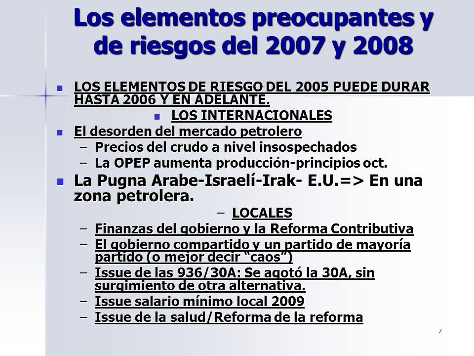 7 Los elementos preocupantes y de riesgos del 2007 y 2008 LOS ELEMENTOS DE RIESGO DEL 2005 PUEDE DURAR HASTA 2006 Y EN ADELANTE. LOS ELEMENTOS DE RIES