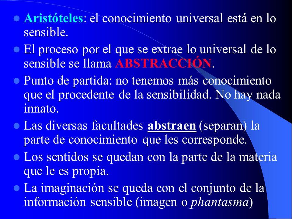 Aristóteles: el conocimiento universal está en lo sensible. El proceso por el que se extrae lo universal de lo sensible se llama ABSTRACCIÓN. Punto de