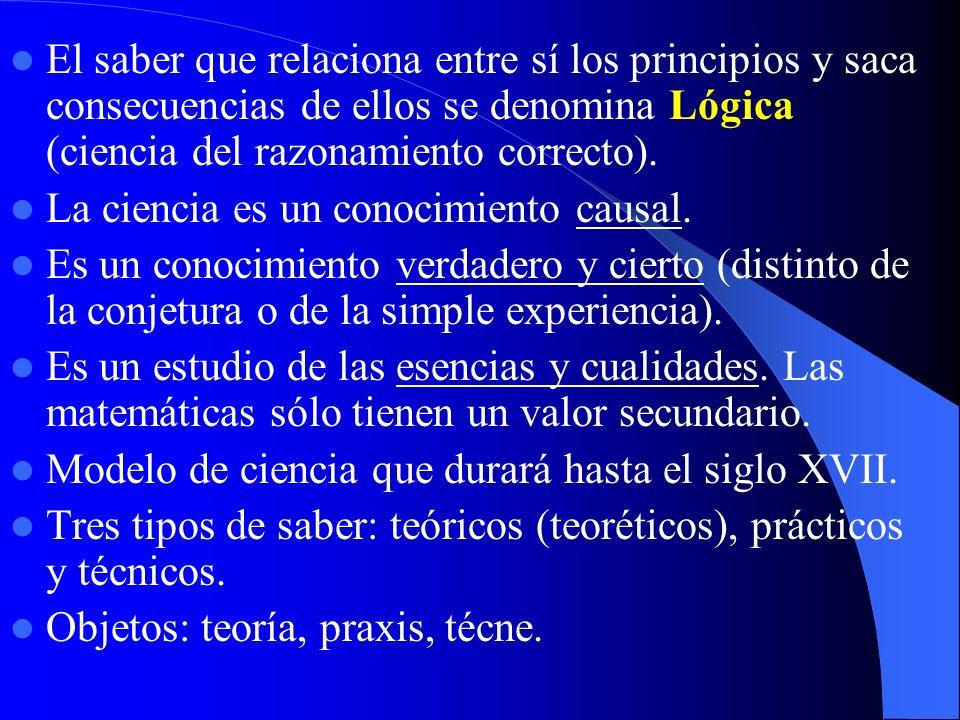 El saber que relaciona entre sí los principios y saca consecuencias de ellos se denomina Lógica (ciencia del razonamiento correcto). La ciencia es un