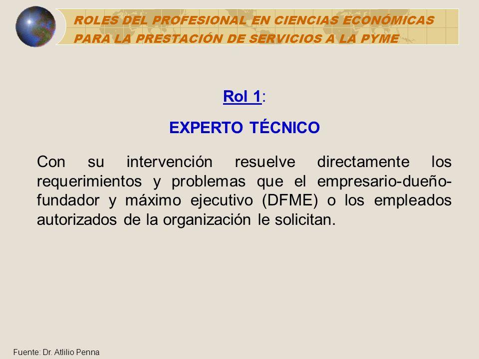 ROLES DEL PROFESIONAL EN CIENCIAS ECONÓMICAS PARA LA PRESTACIÓN DE SERVICIOS A LA PYME Rol 1: EXPERTO TÉCNICO Con su intervención resuelve directament