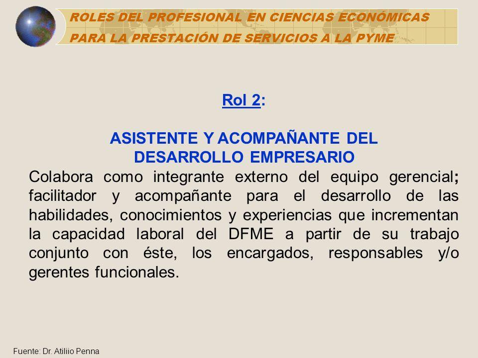 ROLES DEL PROFESIONAL EN CIENCIAS ECONÓMICAS PARA LA PRESTACIÓN DE SERVICIOS A LA PYME Rol 2: ASISTENTE Y ACOMPAÑANTE DEL DESARROLLO EMPRESARIO Colabo