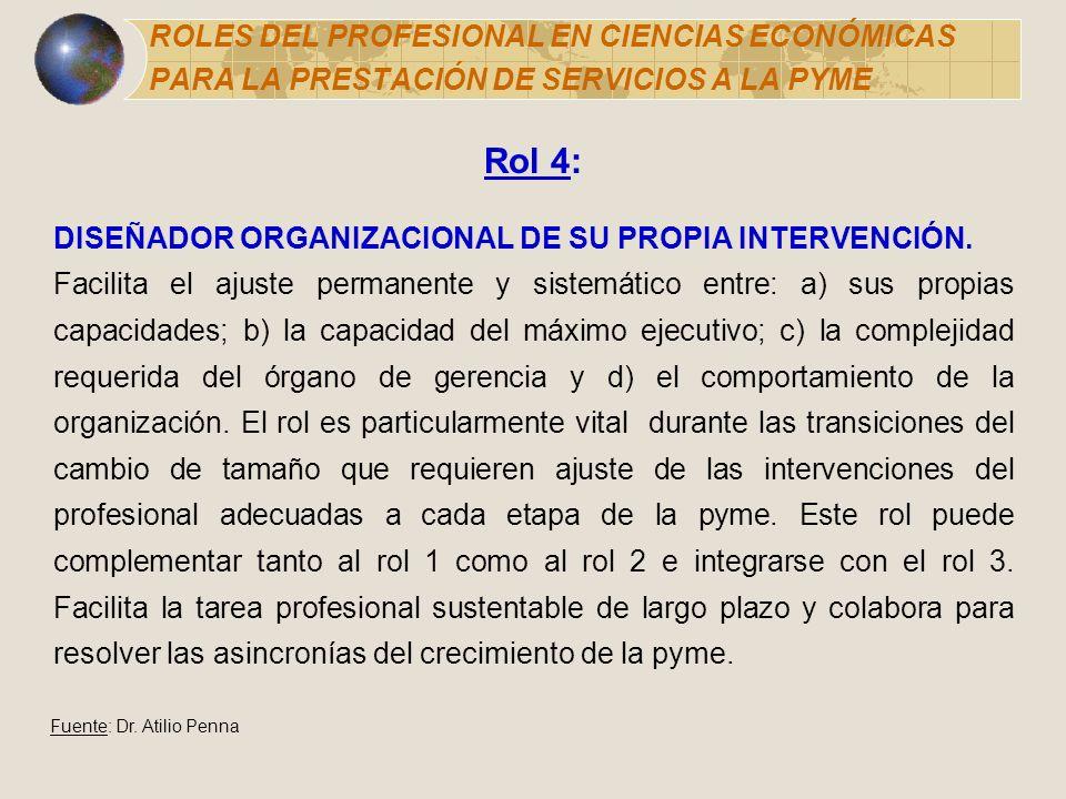 Rol 4: DISEÑADOR ORGANIZACIONAL DE SU PROPIA INTERVENCIÓN. Facilita el ajuste permanente y sistemático entre: a) sus propias capacidades; b) la capaci