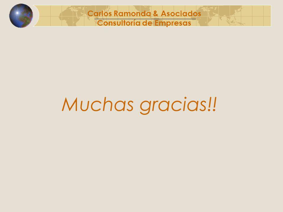 Muchas gracias!! Carlos Ramonda & Asociados Consultoría de Empresas