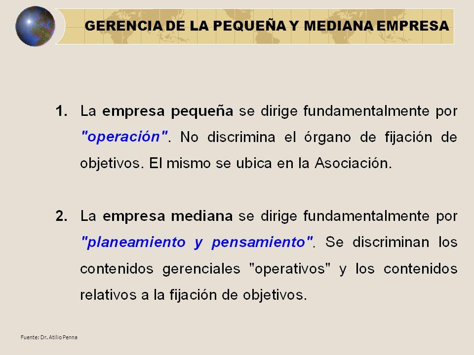 Fuente: Dr. Atilio Penna GERENCIA DE LA PEQUEÑA Y MEDIANA EMPRESA
