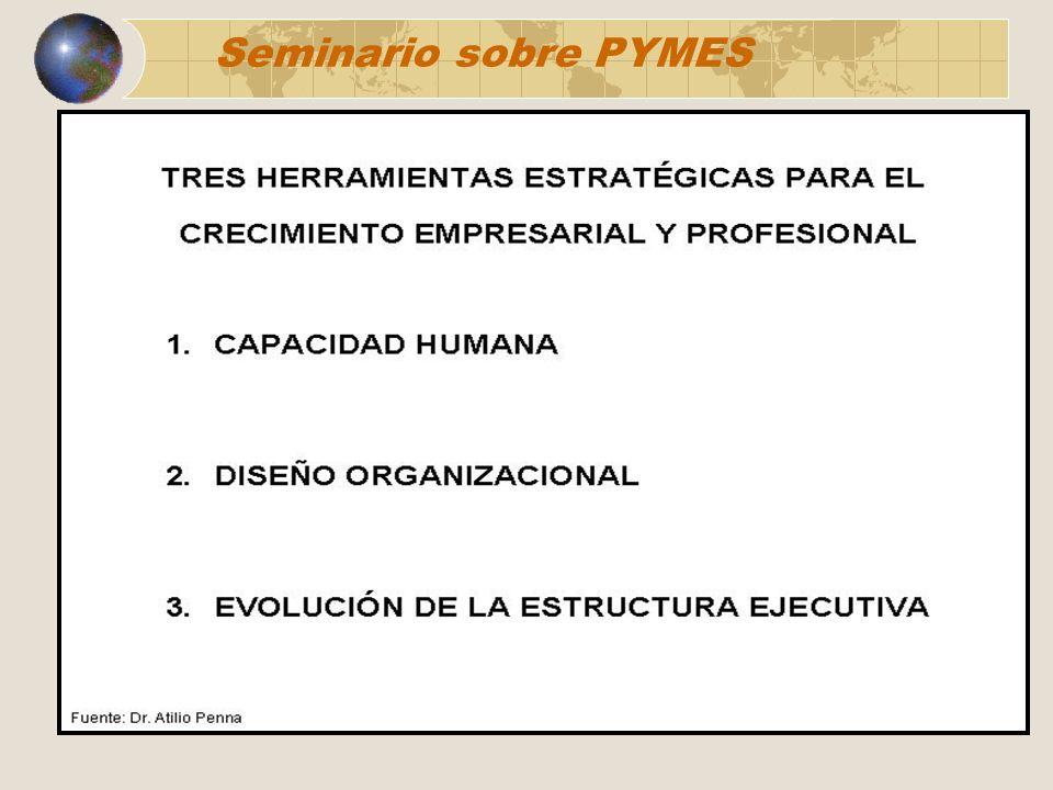 Seminario sobre PYMES