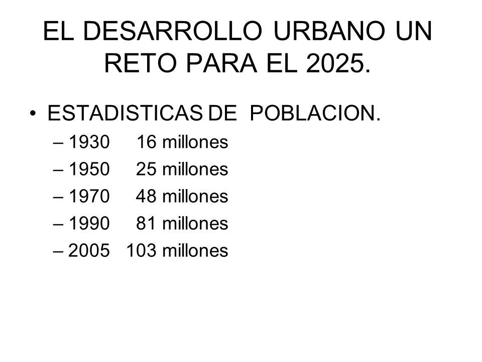 EL DESARROLLO URBANO UN RETO PARA EL 2025. ESTADISTICAS DE POBLACION.