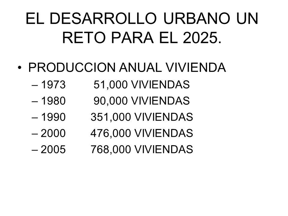 EL DESARROLLO URBANO UN RETO PARA EL 2025.