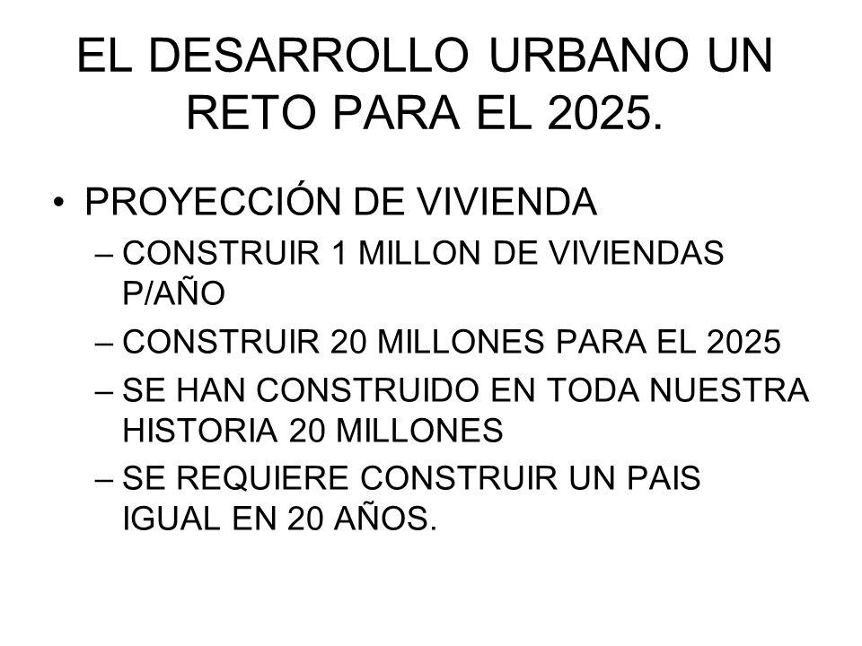 PROYECCIÓN DE VIVIENDA –CONSTRUIR 1 MILLON DE VIVIENDAS P/AÑO –CONSTRUIR 20 MILLONES PARA EL 2025 –SE HAN CONSTRUIDO EN TODA NUESTRA HISTORIA 20 MILLONES –SE REQUIERE CONSTRUIR UN PAIS IGUAL EN 20 AÑOS.