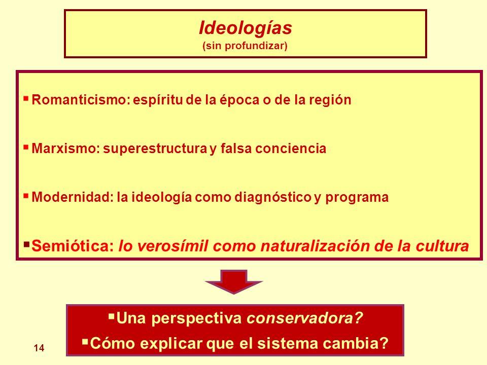 14 Ideologías (sin profundizar) Romanticismo: espíritu de la época o de la región Marxismo: superestructura y falsa conciencia Modernidad: la ideologí