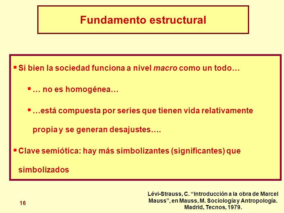 Lévi-Strauss, C. Introducción a la obra de Marcel Mauss, en Mauss, M. Sociología y Antropología. Madrid, Tecnos, 1979. 16 Fundamento estructural Si bi