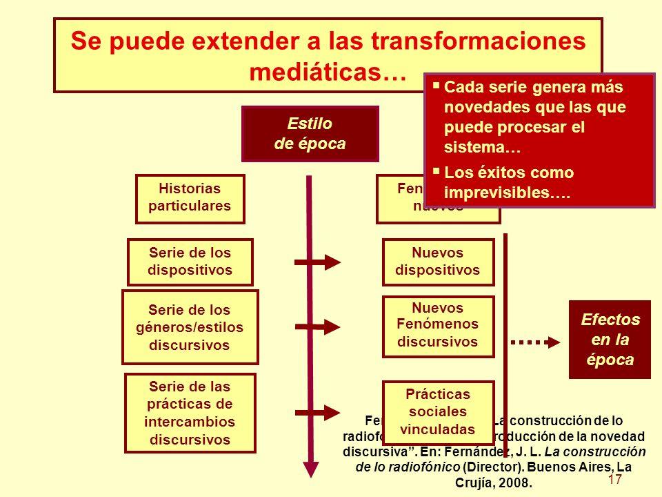 Fernández, J. L. (e) La construcción de lo radiofónico: modos de producción de la novedad discursiva. En: Fernández, J. L. La construcción de lo radio