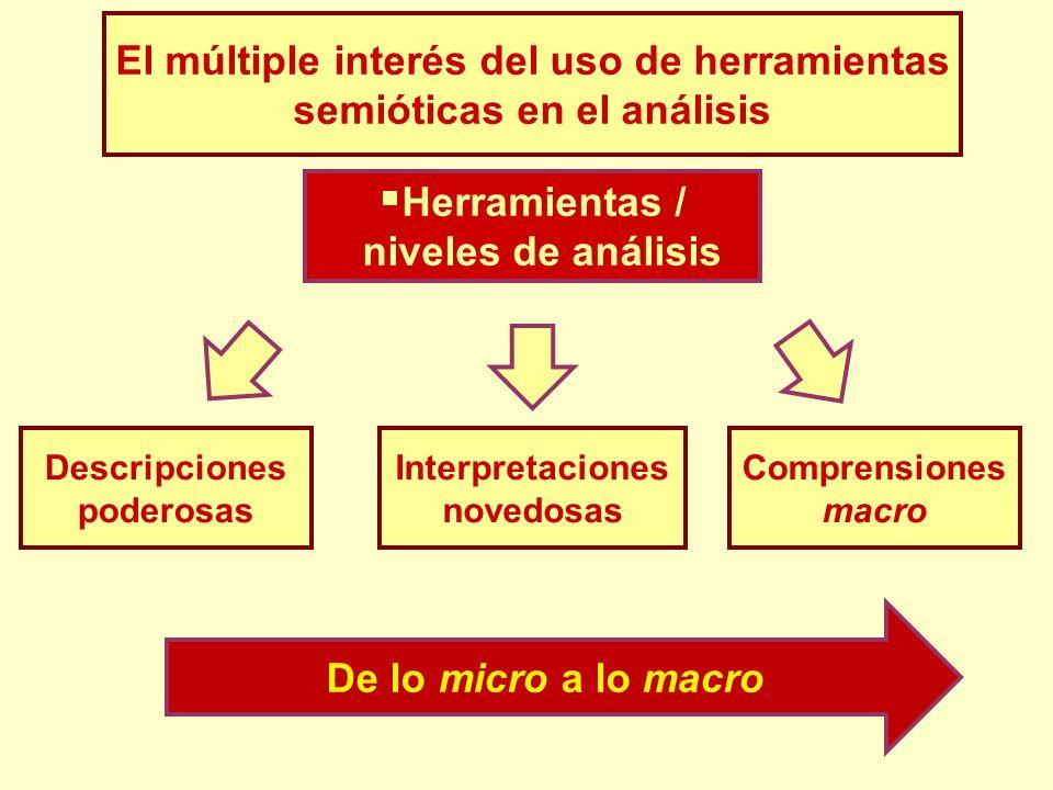 El múltiple interés del uso de herramientas semióticas en el análisis Herramientas / niveles de análisis Descripciones poderosas Interpretaciones nove