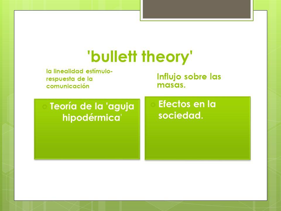 'bullett theory' la linealidad estímulo- respuesta de la comunicación Teoría de la 'aguja hipodérmica ' Influjo sobre las masas. Efectos en la socieda