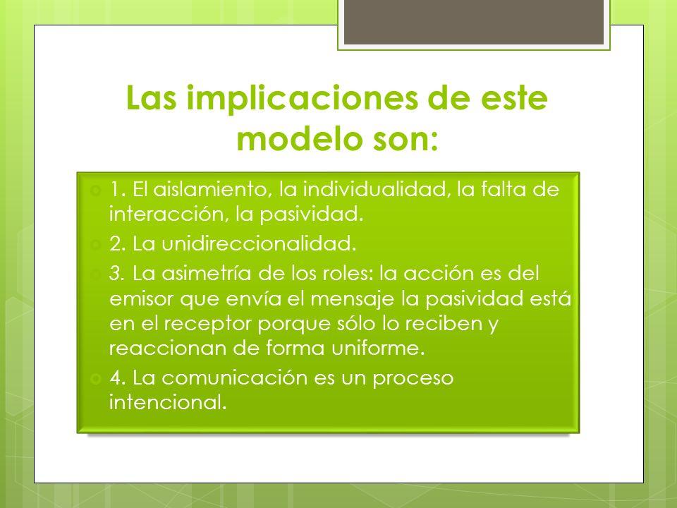 Las implicaciones de este modelo son: 1. El aislamiento, la individualidad, la falta de interacción, la pasividad. 2. La unidireccionalidad. 3. La asi