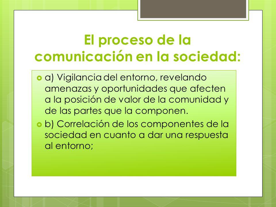 El proceso de la comunicación en la sociedad: a) Vigilancia del entorno, revelando amenazas y oportunidades que afecten a la posición de valor de la c