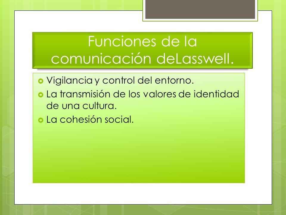 Funciones de la comunicación deLasswell. Vigilancia y control del entorno. La transmisión de los valores de identidad de una cultura. La cohesión soci