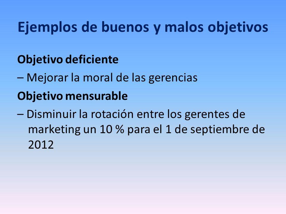 Ejemplos de buenos y malos objetivos Objetivo deficiente – Mejorar la moral de las gerencias Objetivo mensurable – Disminuir la rotación entre los ger